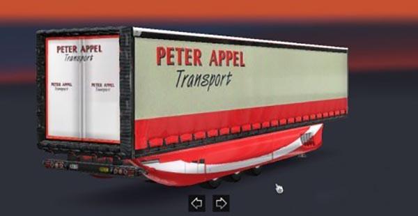 Peter Appel Combo Skin